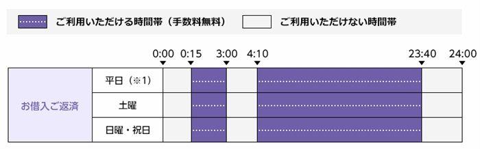 ゆうちょ銀行ATMのオリックス銀行取引時間を紹介する画像