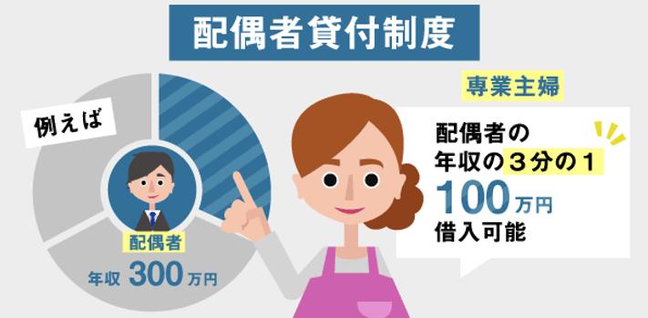SMBC専業主婦03